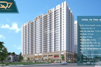 Cần tiền bán gấp căn hộ sắp nhận nhà mặt tiền Nguyễn Lương Bằng, Phú Mỹ Hưng 2 phòng ngủ giá 2,2 tỷ