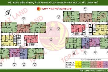 Bán gấp chung cư Ban cơ yếu Lê Văn Lương căn 1605 CT1 DT: 74.75m2, giá 27.5 tr/m2. LH: 0936453600