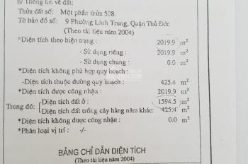 Bán hoặc hợp tác đầu tư lô đất tuyệt đẹp mặt tiền Đường Phạm Văn Đồng, Thủ Đức