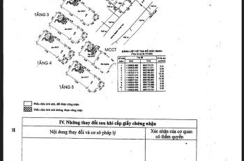 Nhà mặt tiền kinh doanh quận Bình Thạnh