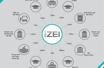 CĐT mở bán căn hộ duplex dự án siêu cao cấp The Zei - liên hệ xem nhà mẫu - Mr. Lê: 0963.886.946