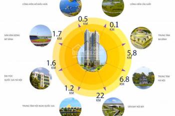 Chủ đầu tư mở bán sàn thương mại Luxury Park View Cầu Giấy (chỉ từ 1tỷ3/1 ô), 0917136119