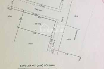 Bán nhà đất góc 2 mặt tiền Q. 2, gần đường Trần Não, DT=128m2, giá 13.5 tỷ - MS 219