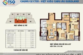Bán cắt lỗ căn hộ 176m2, tòa T1, 4PN + 3WC, chung cư TSQ - Euroland, giá 3.4 tỷ. LH 0946 165 185