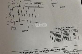 Bán lô đất HXH Nguyễn Kiệm 3.7x11m, 3.75 tỷ