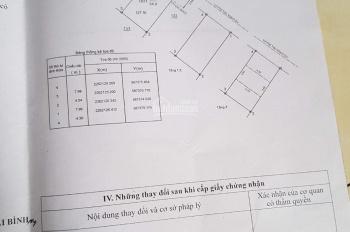 Do thay đổi công việc cần bán gấp nhà mặt tiền Trần Khánh Dư, P. Đề Thám
