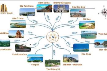 Kallias Phú Yên, dự án mới mặt biển Phú Yên, cơ hội mới cho nhà đầu tư; LH 0985.997.533 Hiền
