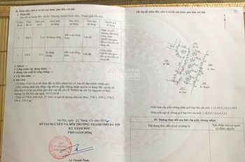 Bán  đất  thổ cư có sổ đỏ chính chủ An Khánh, Hoài Đức, Hà Nội