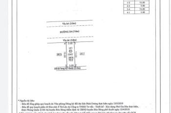 Tôi cần bán lô đất gần trung tâm TX Bến Cát, giá 450tr, sổ hồng riêng, thổ cư 100%. LH: 0911675675