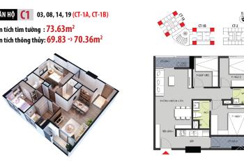 Gia đình cần bán căn 3PN CT1B giá 1,86 tỷ bao phí sang tên. 0961222125