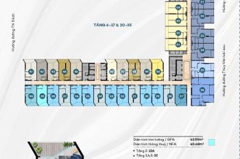 Chính chủ bán lại căn hộ 18 tầng 19, dự án The Sóng 3.1 tỷ (2PN, trực diện biển), LH 0941.76.60.60