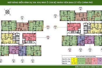 Cần bán gấp căn hộ 2008 CC Ban cơ yếu Chính Phủ, diện tích 61,58m2, giá 25tr.m2. LH: 0904999135