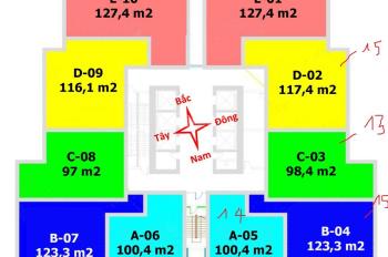 LH 0969.056.089 căn hộ FLC chỉ từ 12 tr/th  miễn trung gian, miễn phí môi giới, trực tiếp chủ nhà