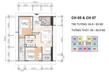 Chú Dũng bán rẻ căn 2905 DT 60,9m2 tòa CT1 chung cư A10 Nam Trung Yên, giá 31tr/m2. LH 0943001716