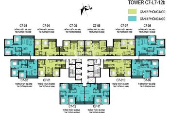 Vinhomes D'Capitale: Căn hộ soho giá từ 1,5 tỷ, căn 2 phòng ngủ giá từ 3 tỷ, 3 phòng ngủ từ 3,9 tỷ