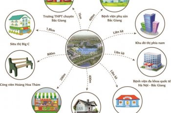 """Đất nền trung tâm TP Bắc Giang - Vị trí đắc địa để """" an cư """" và đầu tư dài hạn - 0834186111"""
