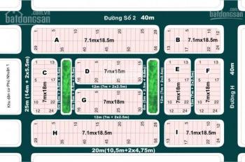 Bán lô đất sổ đỏ chính chủ KDC Phú Nhuận 2 Thạnh Mỹ Lợi Q2, 74tr/m2 - DT 7x18.5m, LH 0909957269