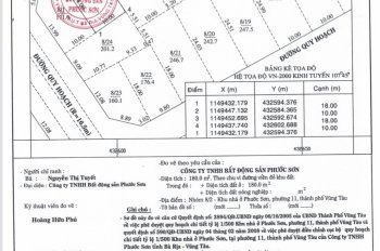 Cần bán gấp lô đất biệt thự Phước Sơn phường 11, TP.Vũng Tàu, mặt tiền bờ kênh. LH: 0918949068