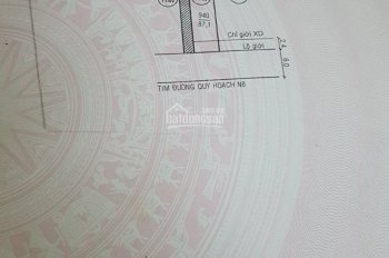 Bán đất Bảo Lộc Capital, sổ đỏ chính chủ! LH: 0904653234