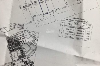 Cần bán đất MT đường Nguyễn Bình (khu Đại An) vị trí trên cao, gần đường 30/4, P9, TP Vũng Tàu