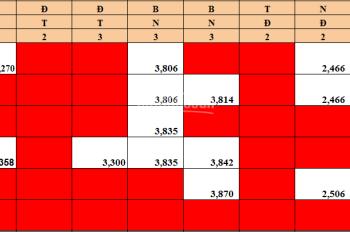Bảng giá căn hộ CĐT - ng cuối cùng, chỉ 2.5 tỷ/2pn, 3.5 tỷ/3PN, HTNH 70%/LS 0%, full NT, vào ở ngay