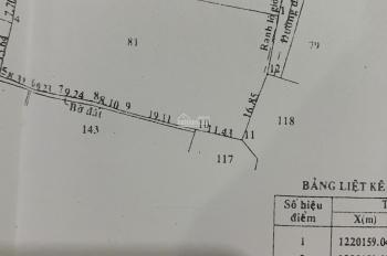Chính chủ cần bán lô đất 2 mặt tiền Củ Chi, tổng diện tích 14.000m2. Giá chỉ 1.7 triệu/m2