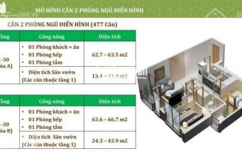 Đầu tư căn hộ cho thuê tại Hạ Long, nhanh tay sở hữu 1 căn hộ có giá chỉ từ 600tr, LH: 0936623116