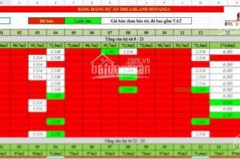 Dream Land - 23 Duy Tân cập nhật ưu đãi lớn nhất cho khách hàng mua nhà trước tết - LH 0386822825