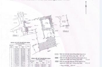 Biệt thự nghỉ dưỡng Xuân Thủy, Thảo Điền, Q2, 43x30m, CN 1285m2, chưa đến 63 tr/m2 - Giá rẻ 2020