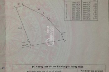 Cần tiền bán gấp lô đất thổ cư giá rẻ Cam Lâm