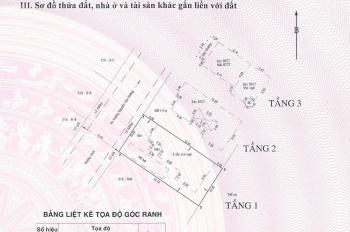 Cần bán gấp villa cao cấp Thảo Điền đường Nguyễn Văn Hưởng quận 2, hồ bơi hiện đại
