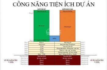 Siêu phẩm đầu năm dự án căn hộ cao cấp 5 sao Hilton Hải Phòng - Trần Quang Khải. LH 0904.071.807