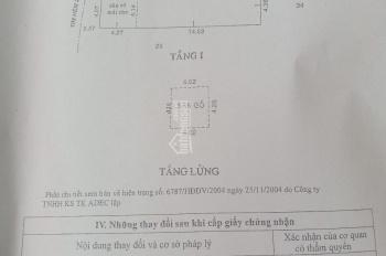 Cần bán căn nhà 1 trệt gác lửng tại Độc Lập, Tân Quý, Tân Phú