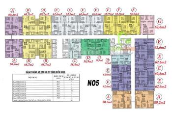 CĐT chính thức nhận HS đợt 2 tòa N05 dự án Ecohome 3 với các căn 47 - 58 - 62m2 chọn căn