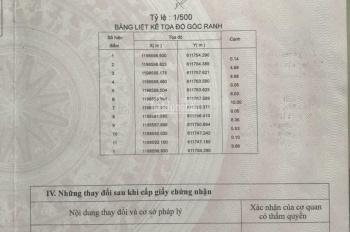 Chính chủ bán lô đất 10 x 20m= 200m2, tại đường Số 8 Tăng Nhơn Phú B, gần ngã 4 Thủ Đức.