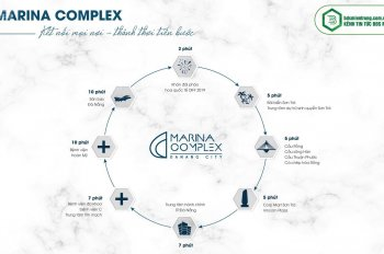2 suất ngoại giao từ chủ đầu tư Marina Complex giá rẻ hơn thị trường và Đất Xanh nhiều. LH sở hữu