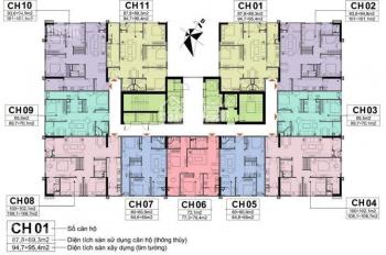 Bán suất ngoại giao cuối cùng vào tên trực tiếp chung cư A10 Nam Trung Yên, giá chỉ từ 30tr/m2