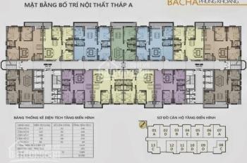 Cho thuê căn hộ chung cư tại C37 Bắc Hà, Tố Hữu 115m2, 3PN, cơ bản, 9 triệu/tháng