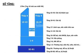 Chung cư Thiên Niên Kỷ. Bảng giá, chính sách và tiến độ mới nhất năm 2020, PKD cđt TSQ Việt Nam