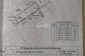 Chính chủ bán lô đất thổ cư 100%, gá 3 tỷ 250 triệu hẻm số 7 Lý Tế Xuyên, Linh Đông.