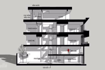 Bán nhà 5 tầng MT đường Huỳnh Ngọc Huệ. Full nội thất cao cấp