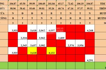 BẢNG GIÁ CĂN NGOẠI GIAO - CĐT CUỐI CÙNG, TỪ 2.5 TỶ/2PN, 3.5 TỶ/3PN, 70%/LS 0%, FULL NT, VÀO Ở NGAY