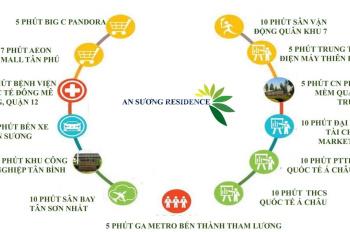Đất sau chợ An Sương, Tân Hưng Thuận,SHR, cách Quốc lộ 1A 500m, còn lại 8ha cuối cùng ở q12