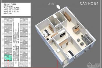 Chung cư chỉ 1 tỷ nội thất cơ bản Trung tâm Thanh Trì Hà Nội lh: 0969029681