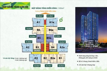 Thanh toán chỉ 1,8 tỷ, 53m2, 2PN (căn hộ Res Green Tower)