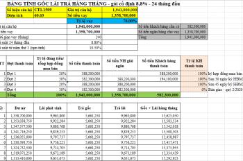 Tất tần tật thông tin khi mua nhà trả góp tại PCC1 Thanh Xuân. LH: 0988.980.469