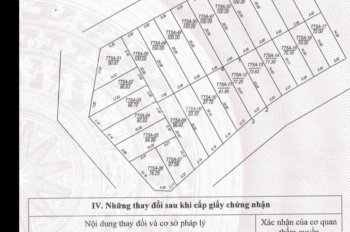 Cần bán gấp lô đất TT5A Giang Biên, Long Biên diện tích 77m2 và 81m2 sổ đỏ chính chủ. LH 0915577455