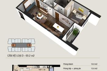 Suất ngoại giao căn 69,2m2 tầng đẹp Chung cư Thăng Long Capital, giá rẻ nhất trị trường