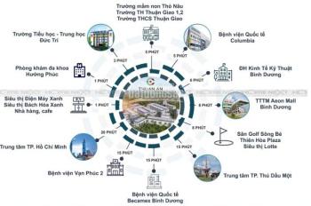 Ưu đãi 50 triệu cho 2 khách hàng đầu tiên đất trung tâm Thành phố Mới Thuận An - chiết khấu 5%