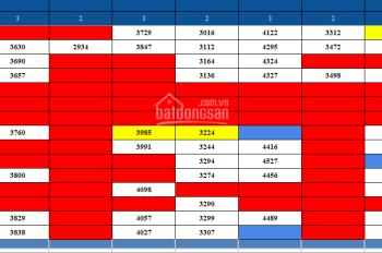 Mở Bán Chung Cư Berriver Long Biên, DT 71m - 88m - 105m - 125m2, Tầng 6, 11, 12, 18, 19. Vào ở Ngay